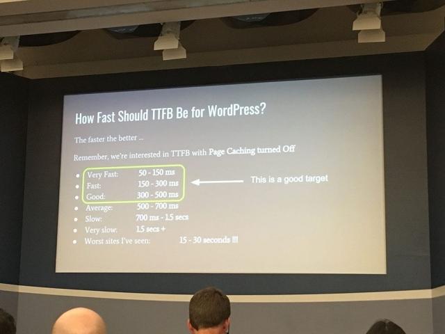 TTFB for WordPress